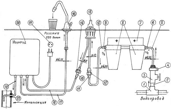 Завод по производству и розливу питьевой воды, купить